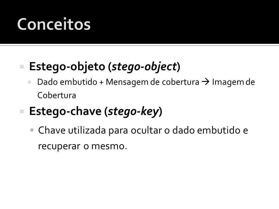 Conceitos Estego-objeto (stego-object) Estego-chave (stego-key)