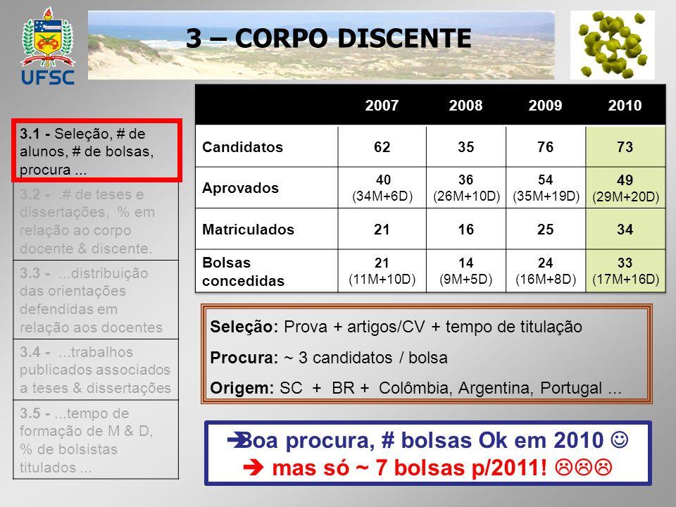 Boa procura, # bolsas Ok em 2010 