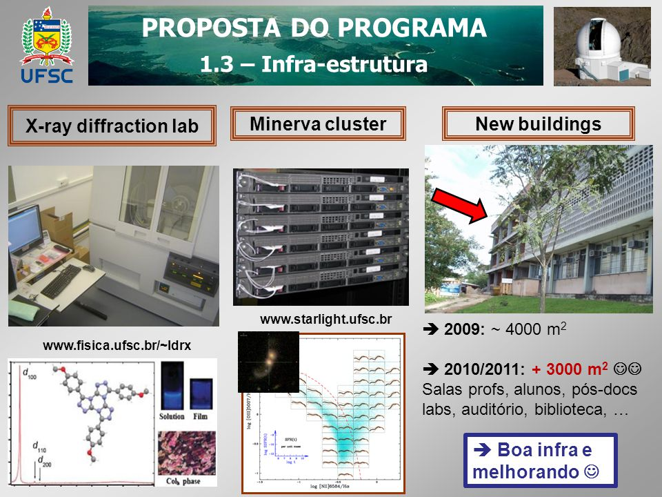 PROPOSTA DO PROGRAMA 1.3 – Infra-estrutura X-ray diffraction lab