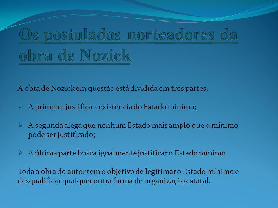 Os postulados norteadores da obra de Nozick