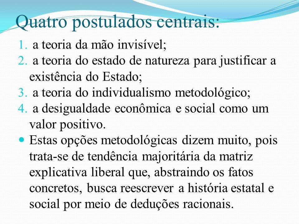 Quatro postulados centrais: