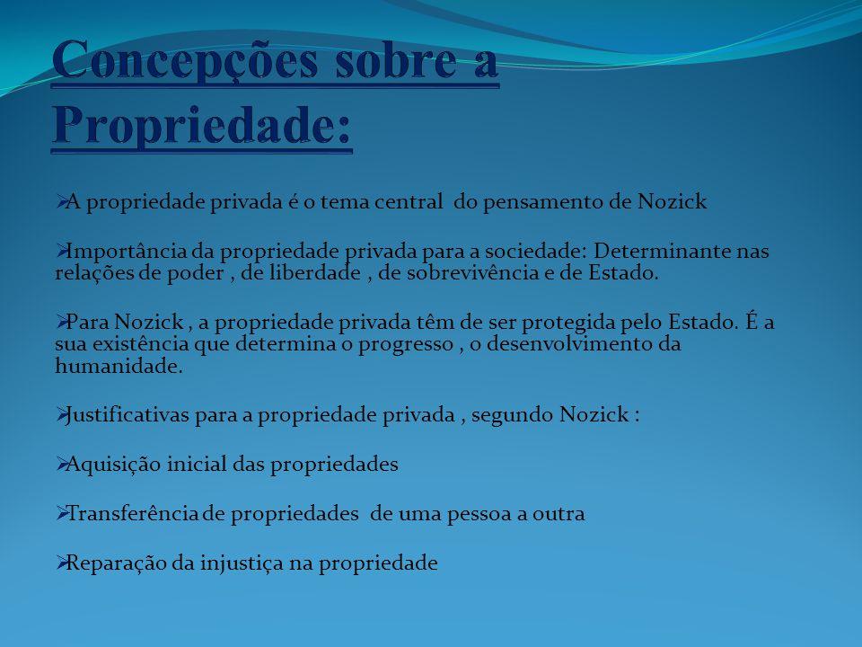 Concepções sobre a Propriedade: