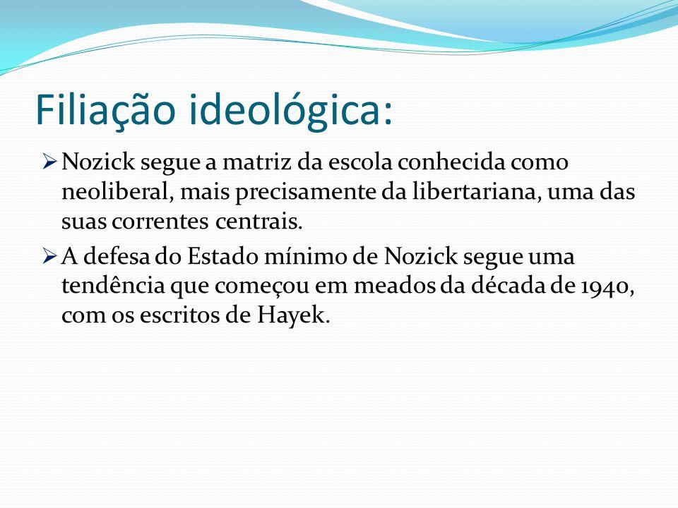 Filiação ideológica: Nozick segue a matriz da escola conhecida como neoliberal, mais precisamente da libertariana, uma das suas correntes centrais.