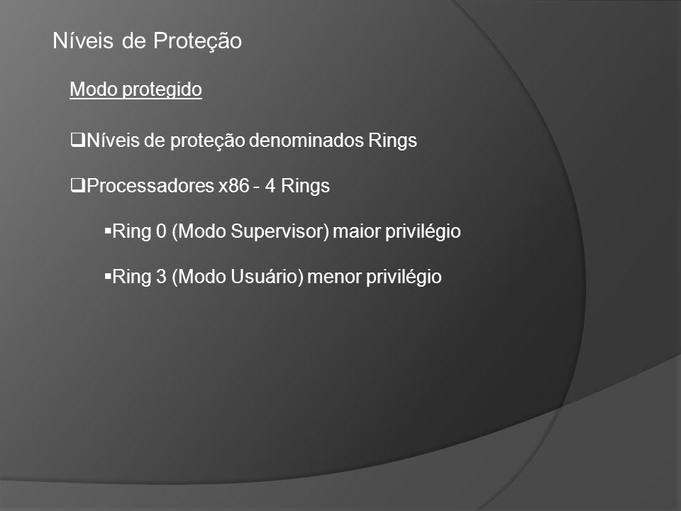 Níveis de Proteção Modo protegido Níveis de proteção denominados Rings