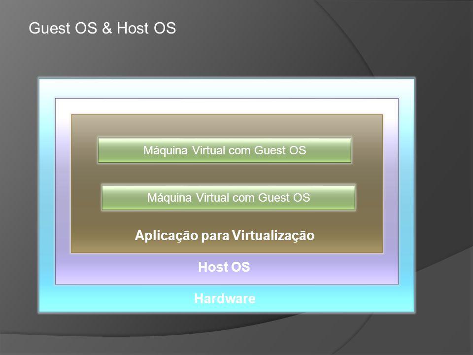 Máquina Virtual com Guest OS