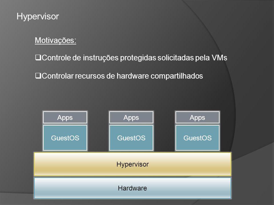Hypervisor Motivações: