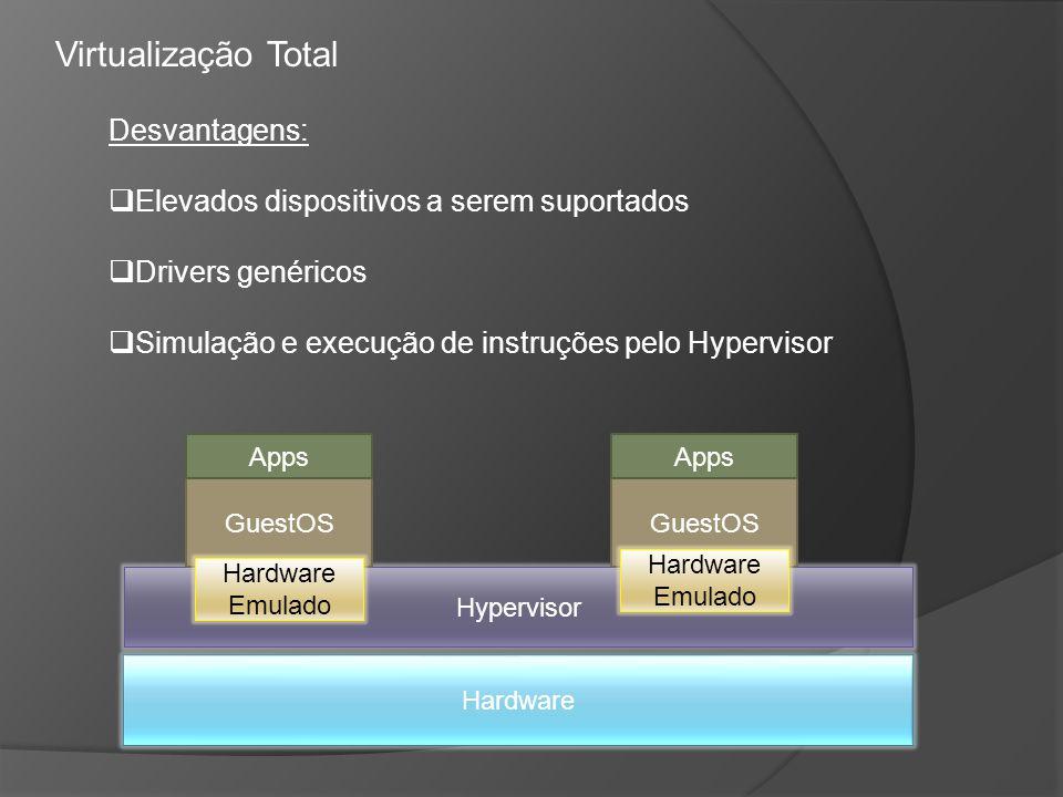 Virtualização Total Desvantagens: