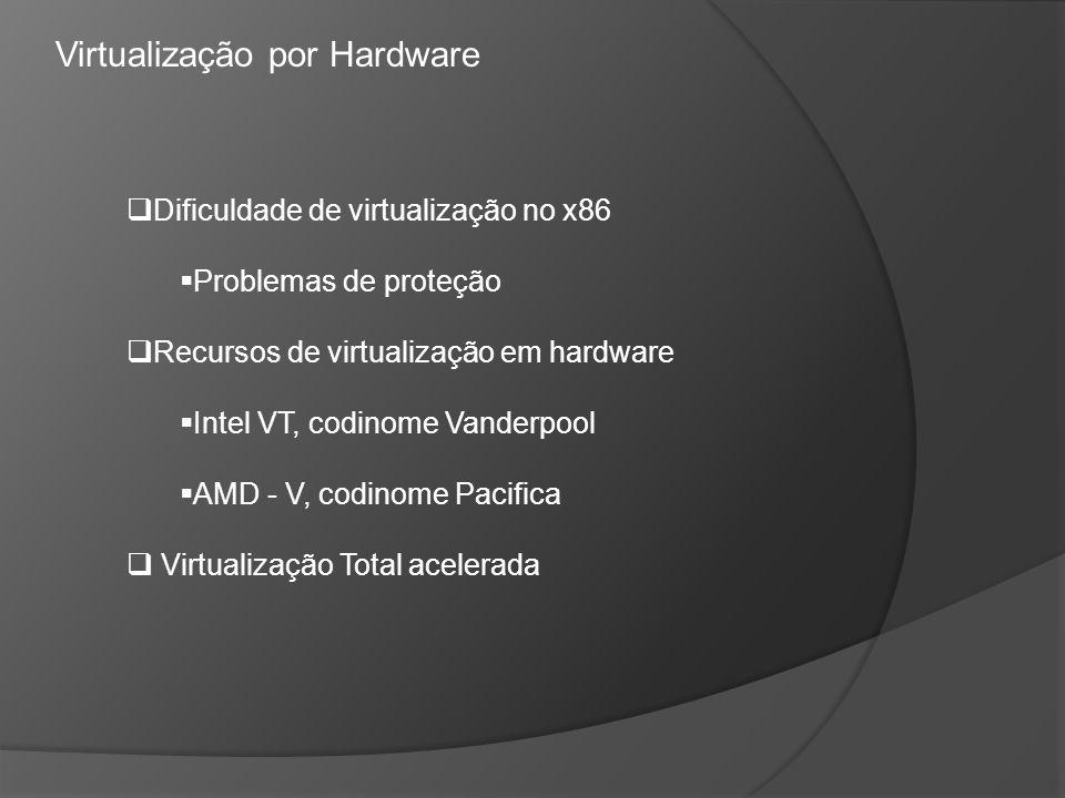 Virtualização por Hardware