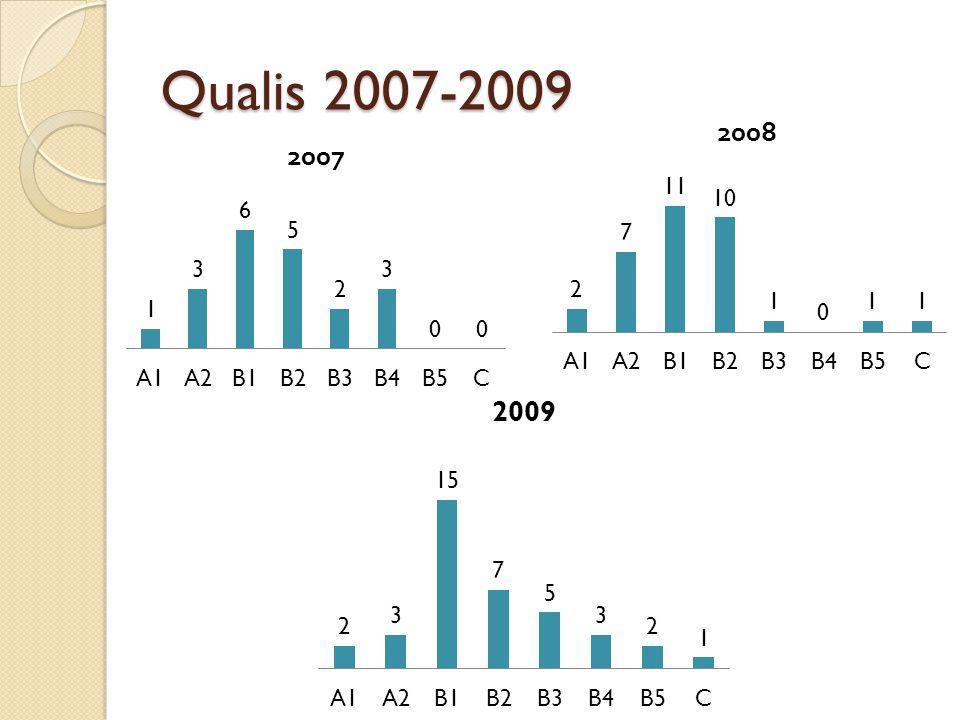 Qualis 2007-2009