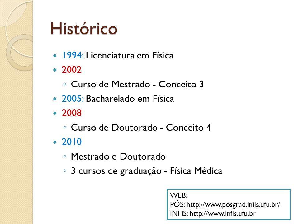 Histórico 1994: Licenciatura em Física 2002
