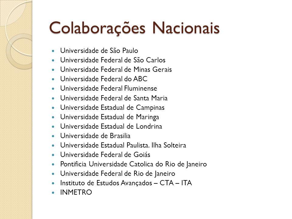 Colaborações Nacionais