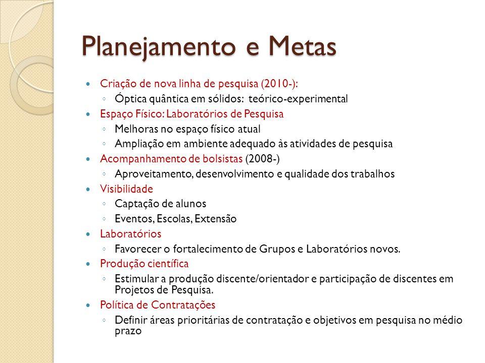 Planejamento e Metas Criação de nova linha de pesquisa (2010-):