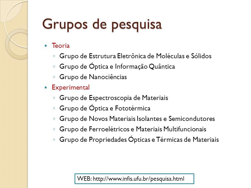 Grupos de pesquisa Teoria