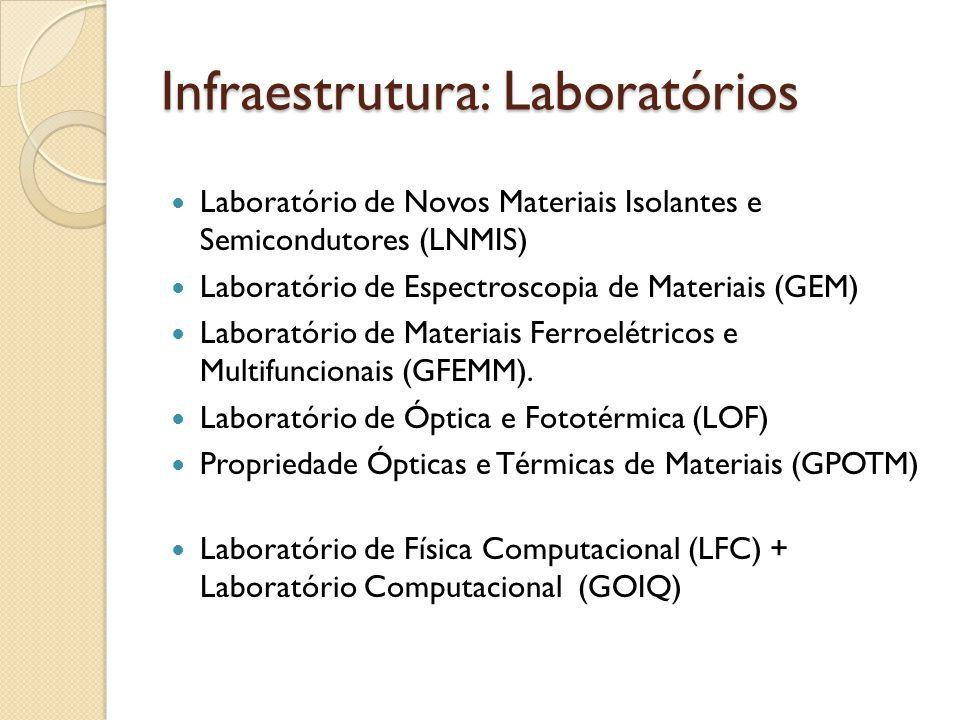 Infraestrutura: Laboratórios