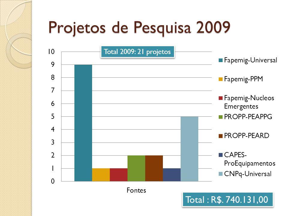 Projetos de Pesquisa 2009 Total : R$. 740.131,00