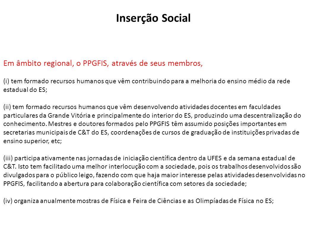 Inserção Social Em âmbito regional, o PPGFIS, através de seus membros,