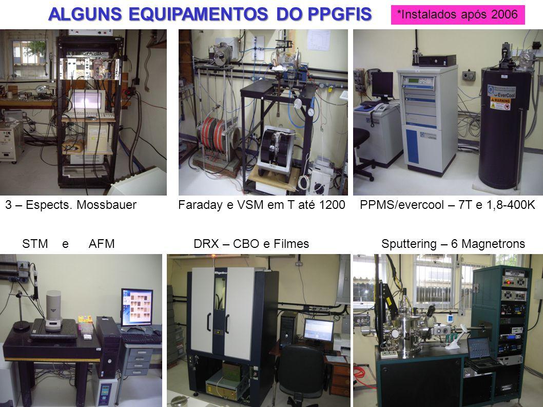 ALGUNS EQUIPAMENTOS DO PPGFIS
