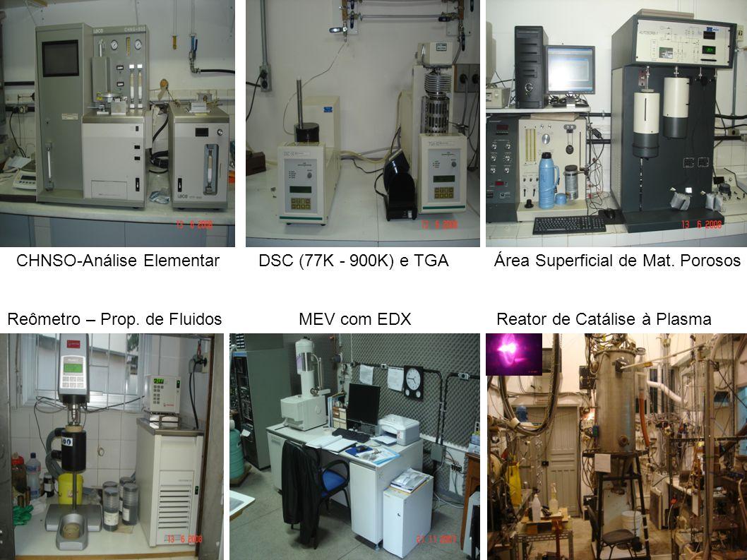 CHNSO-Análise Elementar DSC (77K - 900K) e TGA Área Superficial de Mat