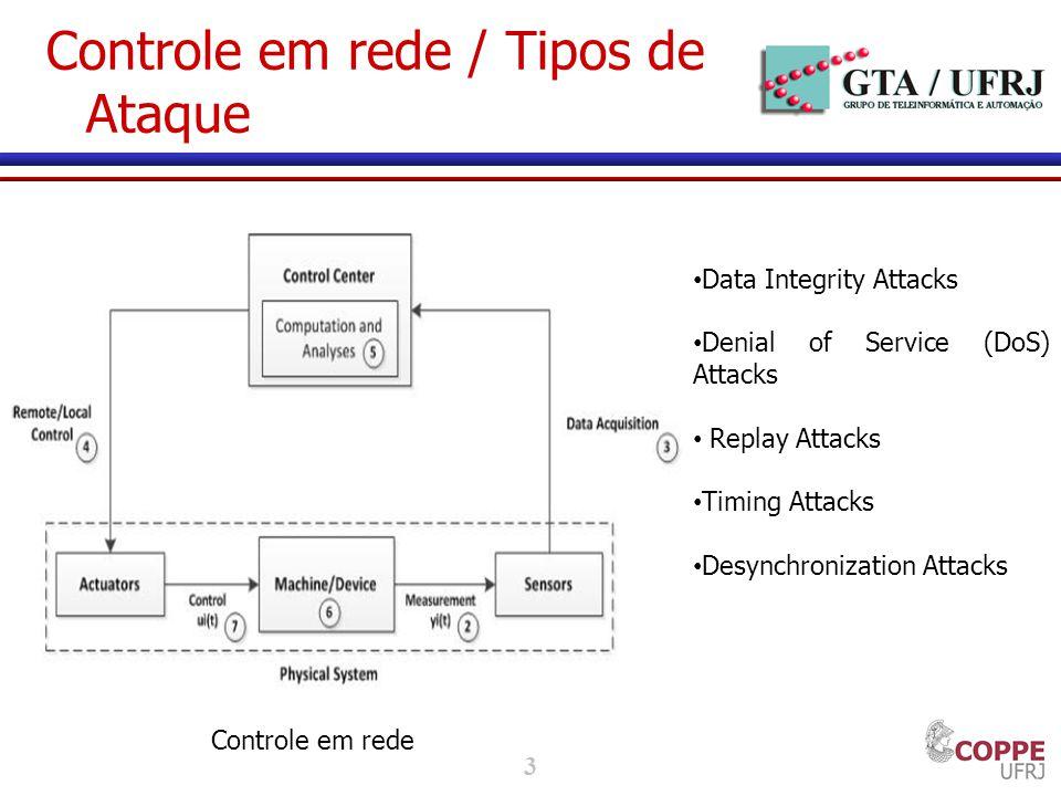 Controle em rede / Tipos de Ataque