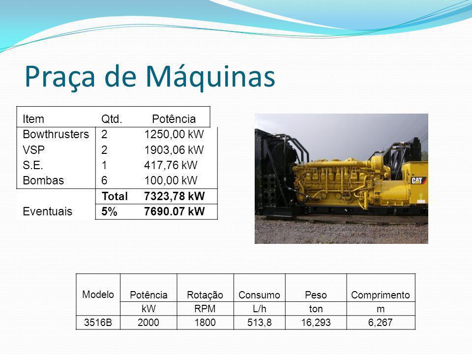 Praça de Máquinas Item Qtd. Potência Bowthrusters 2 1250,00 kW VSP