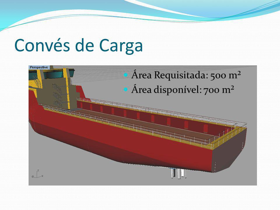Convés de Carga Área Requisitada: 500 m² Área disponível: 700 m²