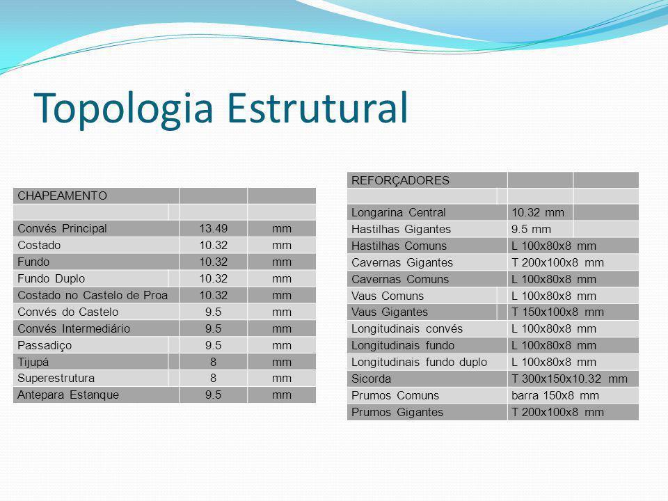 Topologia Estrutural REFORÇADORES Longarina Central 10.32 mm