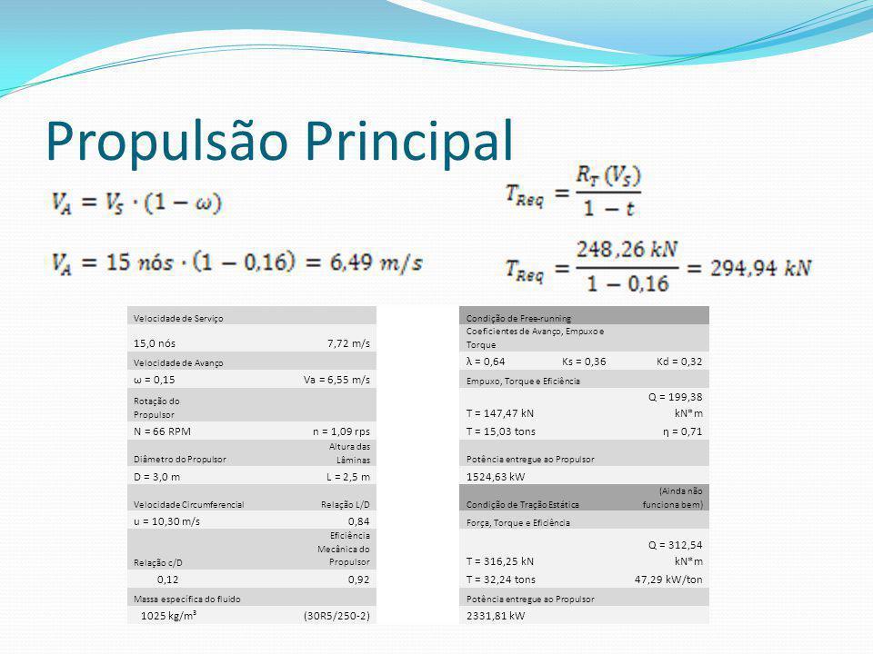 Propulsão Principal 15,0 nós 7,72 m/s λ = 0,64 Ks = 0,36 Kd = 0,32