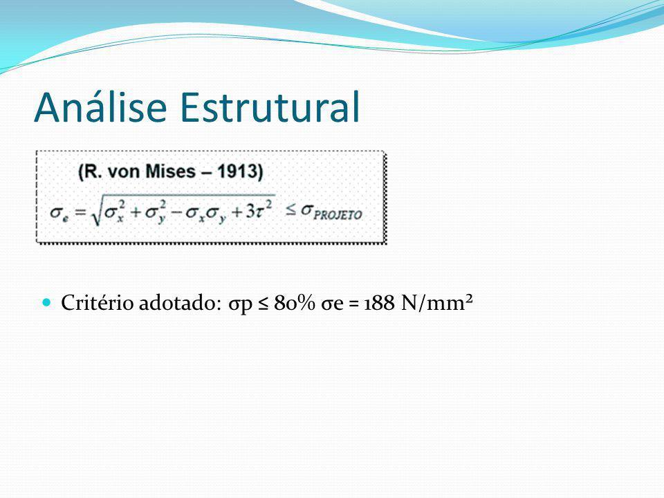 Análise Estrutural Critério adotado: σp ≤ 80% σe = 188 N/mm²