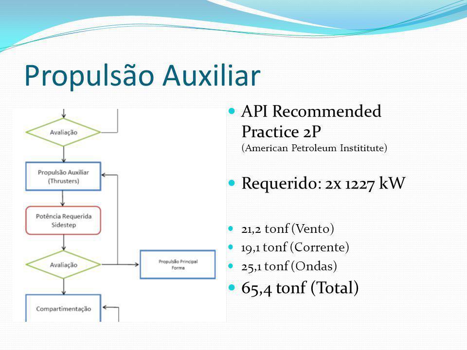Propulsão Auxiliar API Recommended Practice 2P (American Petroleum Instititute) Requerido: 2x 1227 kW.