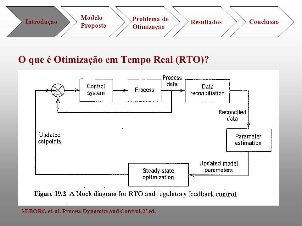 O que é Otimização em Tempo Real (RTO)
