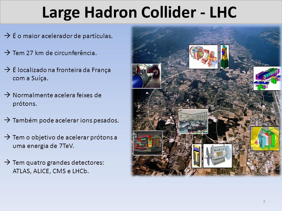 Large Hadron Collider - LHC