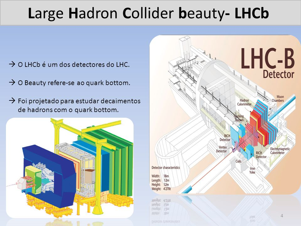 Large Hadron Collider beauty- LHCb