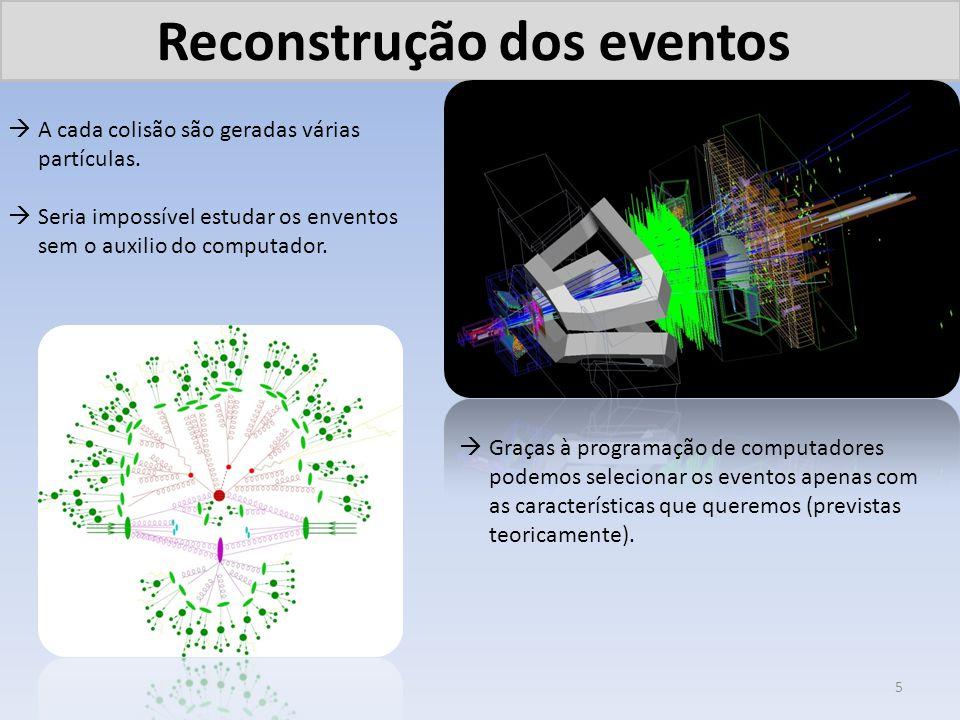 Reconstrução dos eventos