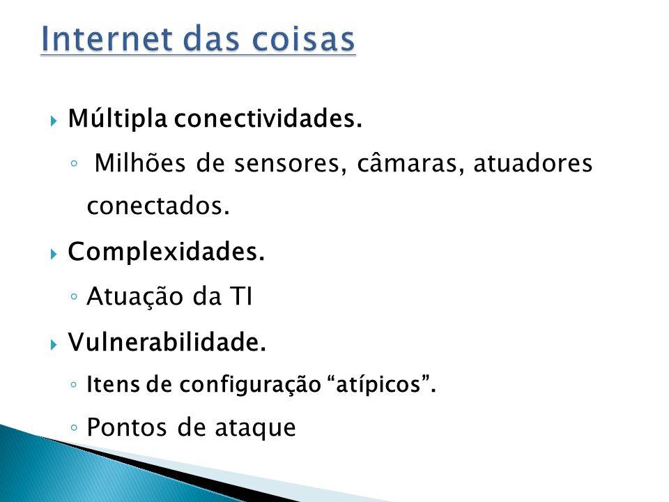 Internet das coisas Múltipla conectividades.