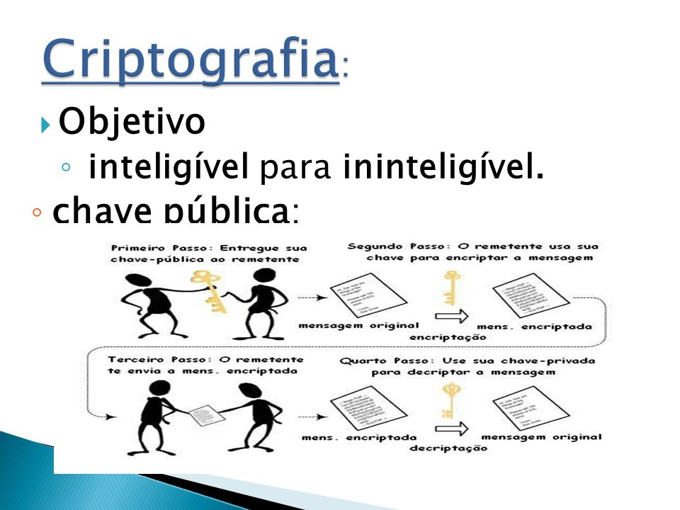 Criptografia: Objetivo inteligível para ininteligível. chave pública: