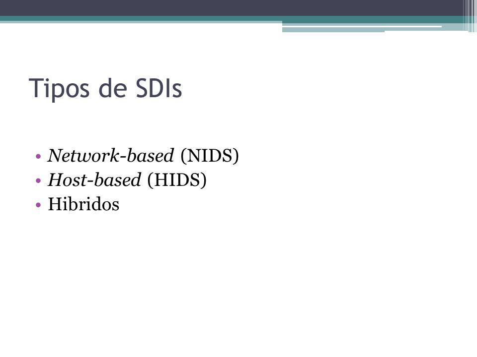 Tipos de SDIs Network-based (NIDS) Host-based (HIDS) Hibridos