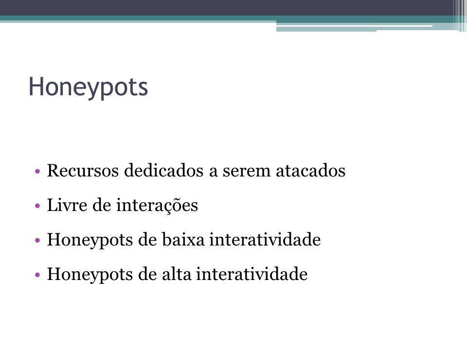 Honeypots Recursos dedicados a serem atacados Livre de interações