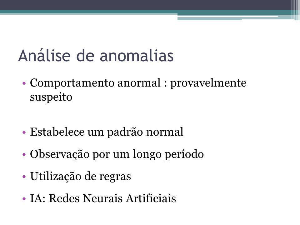 Análise de anomalias Comportamento anormal : provavelmente suspeito