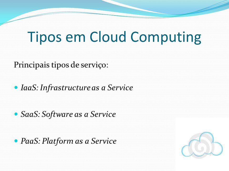 Tipos em Cloud Computing