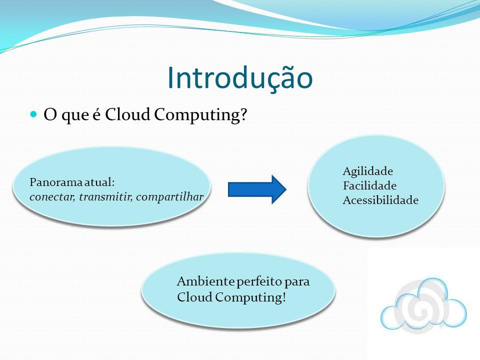 Introdução O que é Cloud Computing