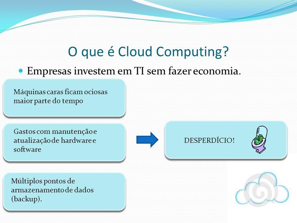 O que é Cloud Computing Empresas investem em TI sem fazer economia.