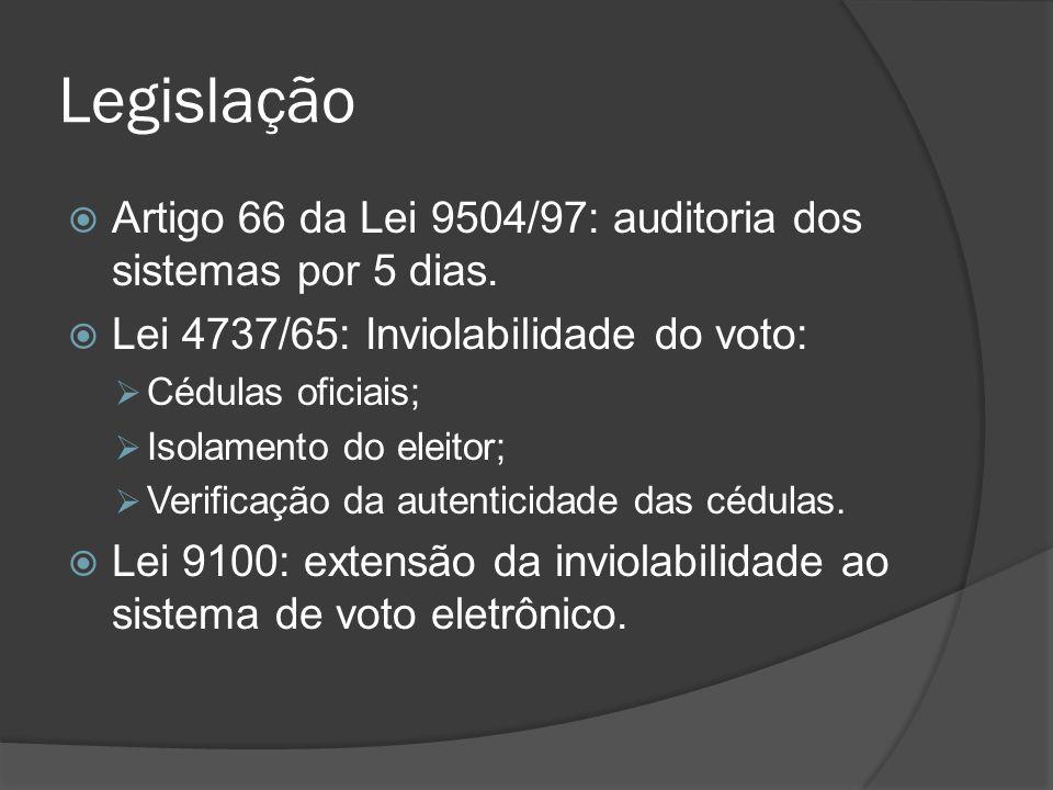 Legislação Artigo 66 da Lei 9504/97: auditoria dos sistemas por 5 dias. Lei 4737/65: Inviolabilidade do voto: