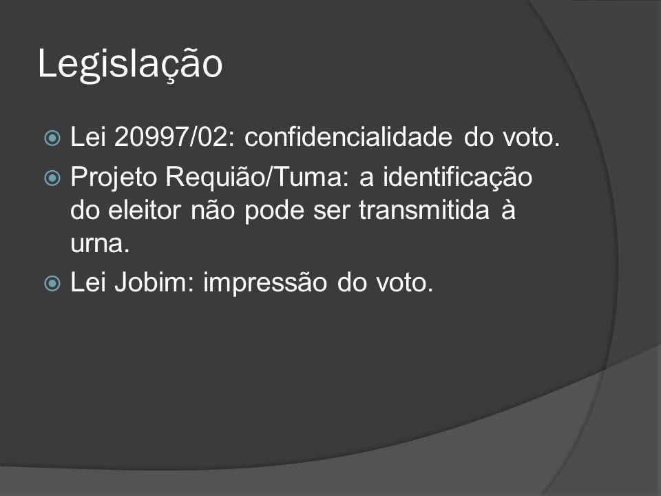 Legislação Lei 20997/02: confidencialidade do voto.