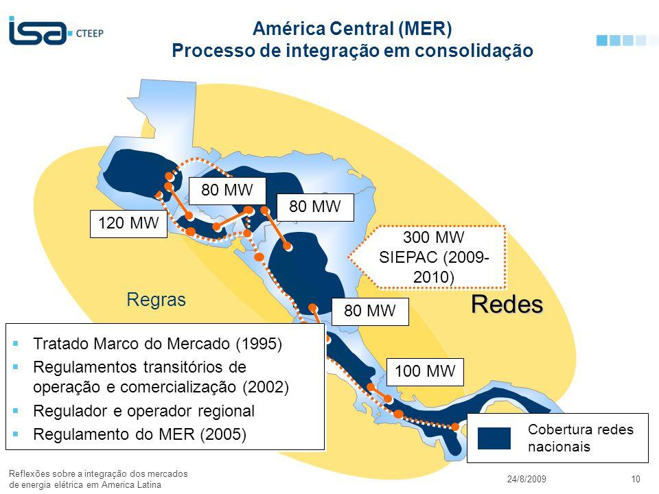 América Central (MER) Processo de integração em consolidação