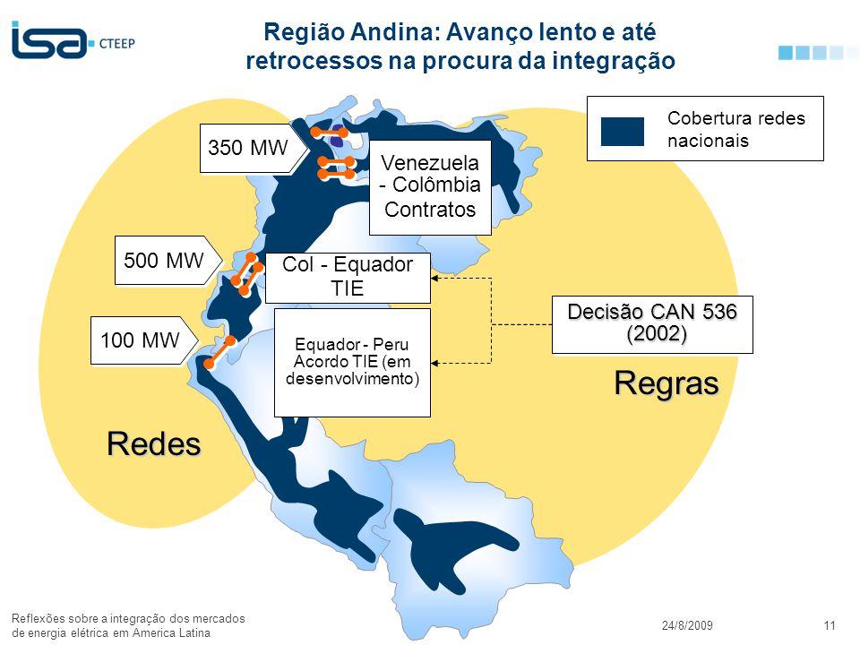 Região Andina: Avanço lento e até retrocessos na procura da integração