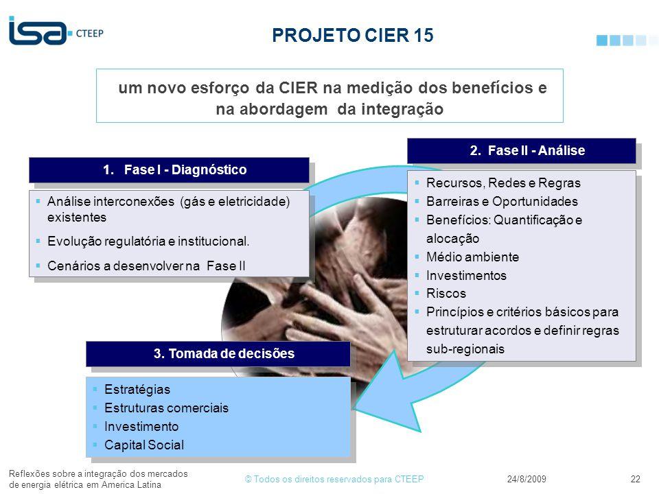 PROJETO CIER 15 um novo esforço da CIER na medição dos benefícios e na abordagem da integração. 2. Fase II - Análise.