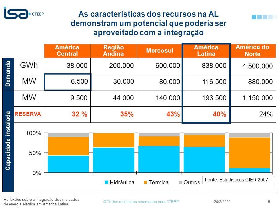 As características dos recursos na AL demonstram um potencial que poderia ser aproveitado com a integração