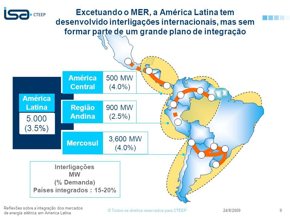 Excetuando o MER, a América Latina tem desenvolvido interligações internacionais, mas sem formar parte de um grande plano de integração