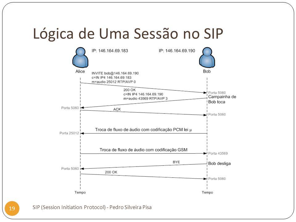 Lógica de Uma Sessão no SIP