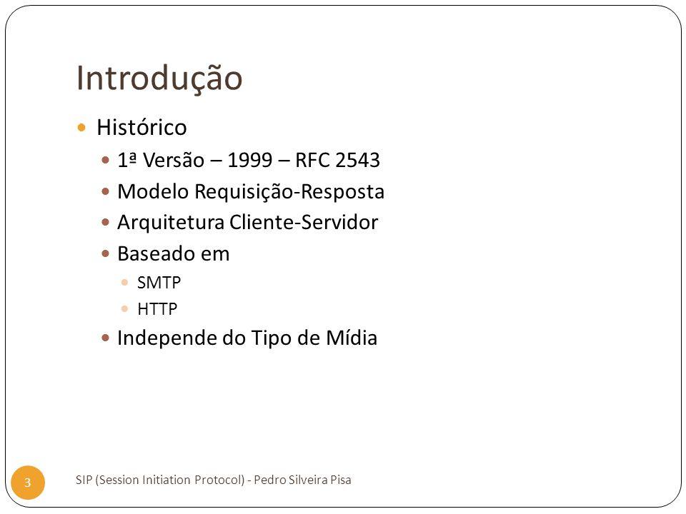 Introdução Histórico 1ª Versão – 1999 – RFC 2543